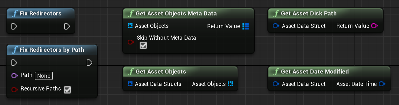 Assets nodes